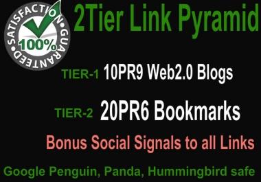 Create 2 Tier Link Pyramid using 10PR9 Backlinks with 20 PR6 Social Bookmarks