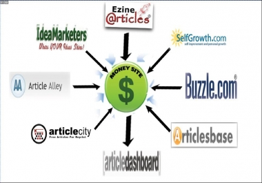 Produce 30 approve article submission for your SEO