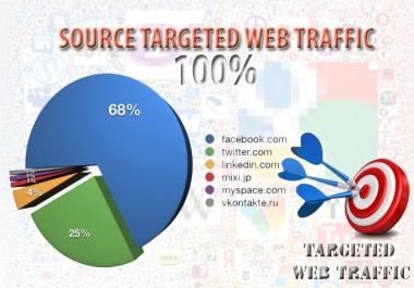 drive HIGHLY Source Targeted Traffic To Your Site