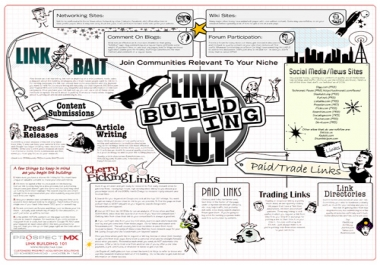 do linkbuilding comments for your website
