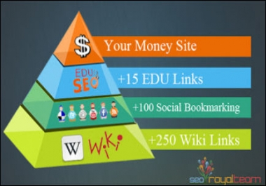 I will create a pr 6 to 9 link pyramid