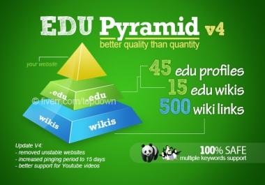 create a super edu pyramid with 60 edu backlinks and 500 wikis@@#