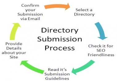 submit your website to 1500 SEO friendly high pr web directories To Improve your pagerank