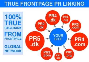 submit your link to frontpage of DENMARK websites with more than 25 in Pagerank