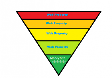 provide a massive Pyramid backlinks with 100+ CONTEXTuAL WEB2 0 as layer1 and create 10000 wiki include 200+ Edu layer2