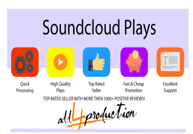 AMAZING!! 20.000 Soundcloud Plays in just 24 Hours Ma... for $1
