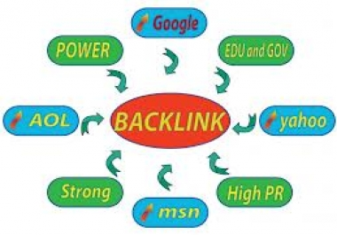 I will provide my cheap rate service 22xpr2 to pr 4 dofollow back links just in