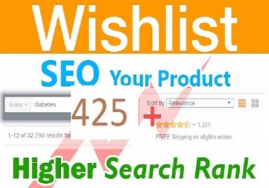 30+ Wishlist or Gift ideas for amazon product ranking  With A Keyword Following A10 Algorithm