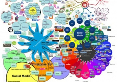 I will make powerful link PYRAMID with 250 social bookmarks as first layer and over 10000 blast