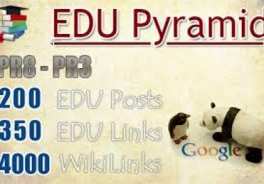 create a super edu pyramid with 60 seo edu backlinks..