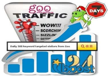 Daily keyword targeted visitors from Goo.ne.jp for 7 days