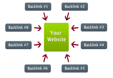 Getting your Backlinks Indexed in Google eBook for $2