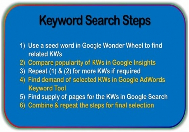 Do keyword research and competitor analysis for your website for