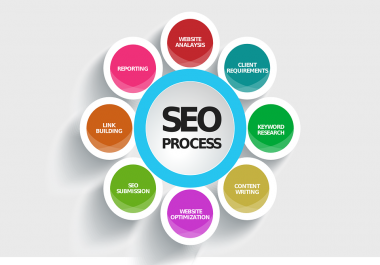 7X Homepage Dofollow Manually Backlink for your website or Blog