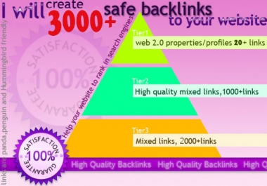 create 3000 seo BackLinks PYRAMID panda and penguin safe