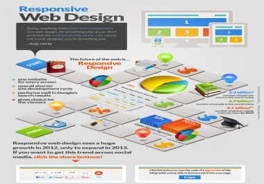 Infographics And Presentations Design