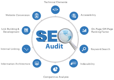 Audit your website give you SEO Action Plan