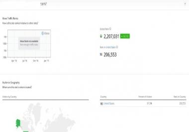 increase GLOBAL Alexa rank to under 10 million