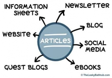 write articles and blogpost and speeches
