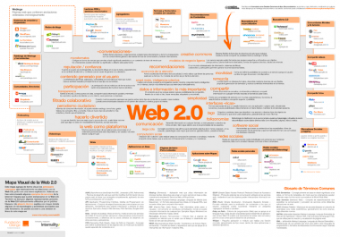 Build 200 web 2.0 blog of Highest Quality & Most Effective Links