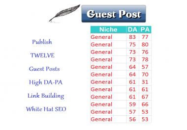 Publish 12 Guests Posts DA>50 General Niche Link Building