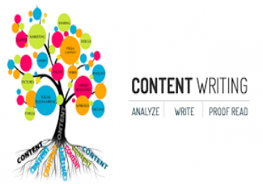 "Writing 1000 Words Website Page Content Or Any Website ""about Us"" Page Or Rewriting Existing Content"