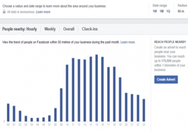 Create Facebook Business Page Drive Traffic To Your Website