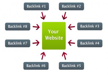 Backlink builder + 10000+ Gov, Edu, Wiki, Blog Links..etc