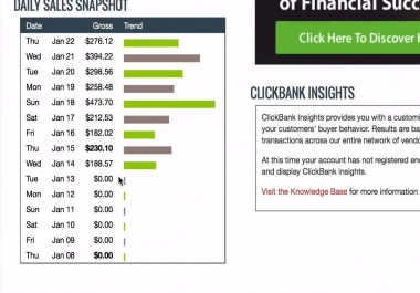 Teach  you how to earn 300 dollars daily from CLICKBANK as a newbie for $5