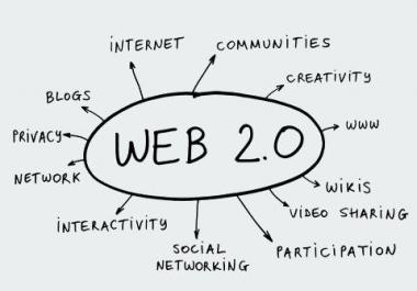 Create 20 Unique Content Web 20 Contextual Backlinks