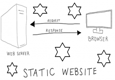 Do one fix for any wordpress or static website