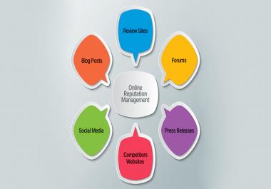 Online Reputation Management & Crisis Management