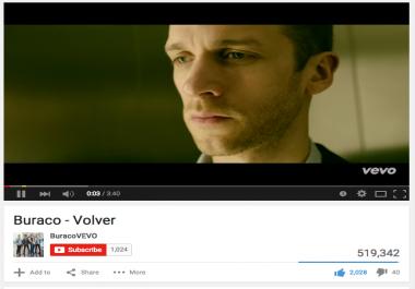 500K VEVO views 500,000 VEVO Views