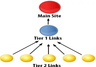 I need tier 2 for my backlinks