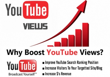 50,000 High Retention Youtube Views
