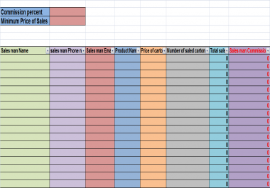 Simple spread sheet to calculate salesmen commission