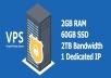 2GB VPS Hosting Server SSD (Linux) - Unmanaged