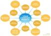 The full monty Premium Edition (high DA sites list) - Link wheel service