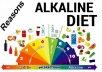 195 Alkaline diets with pictures and descriptions