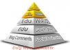 Rank on Google 1st page by exclusive Link Pyramid.