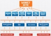 make-Super-Link-Pyramid-300-Wiki-Links-for-10