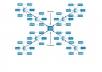 get your website 1000+ //Panda and Penguin Compatible\ ►PR 6 to 9◄ Web 2 0 User Profile Backlinks