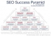 Link-PYRAMID-of-8-Web-2-properties-plus-100-Mixed-for-12