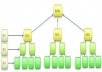 create-Link-Pyramid-of-manual-15-web2-blog-propertie-for-12