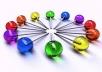 use-Senuke-to-Create-2000-SEO-Backlinks-Buy-for-12