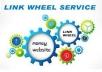 **manually make Contextual Link Wheel**.*/..