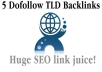 build 5 Dofollow and nofollow JAPAN Domain Specific SEO Website Backlinks With Full Report