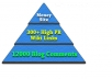 I will make Super Link Pyramid 300 Wiki Links, 12000 Blog Comments