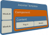 I will do any joomla,Templates, Components, Modules, Plugin, Install or Customization