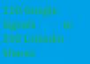 110 Google +plus+Share Seo Siganls or 200 +Linkedin .Shares